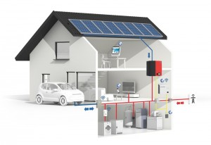 Inverter-SMA-Smart-Home